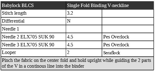 Single fold binding Babylock Coverstitch V-neckline